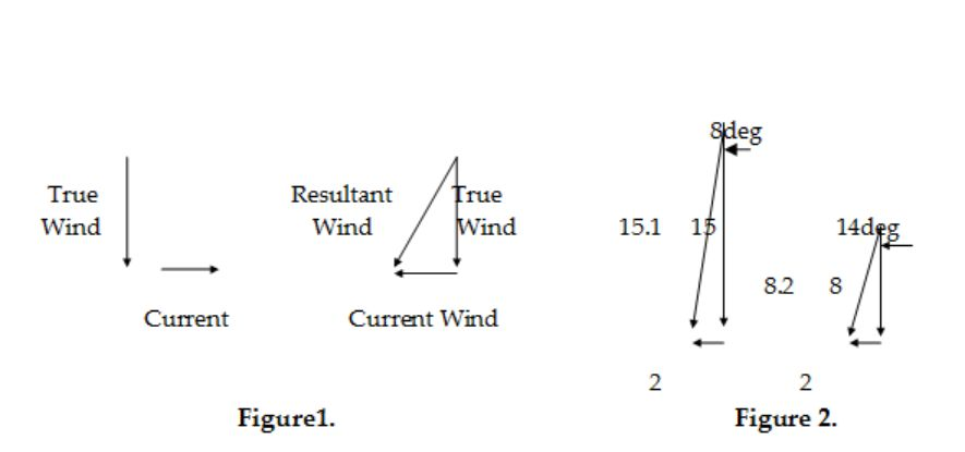 Fig 1 and 2