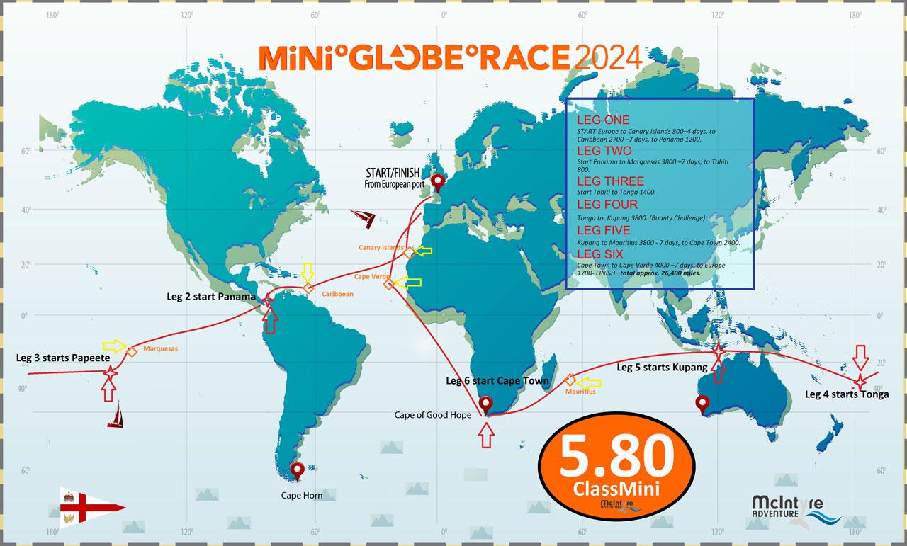 Mini Globe Race 2024 course map