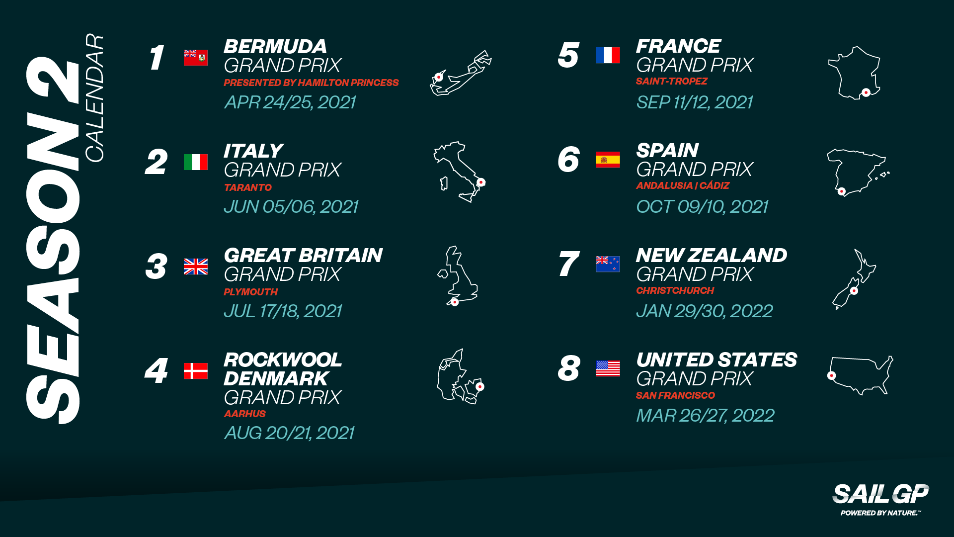 SailGP's Season 2 to feature eight global events from April 2021 to March 2022