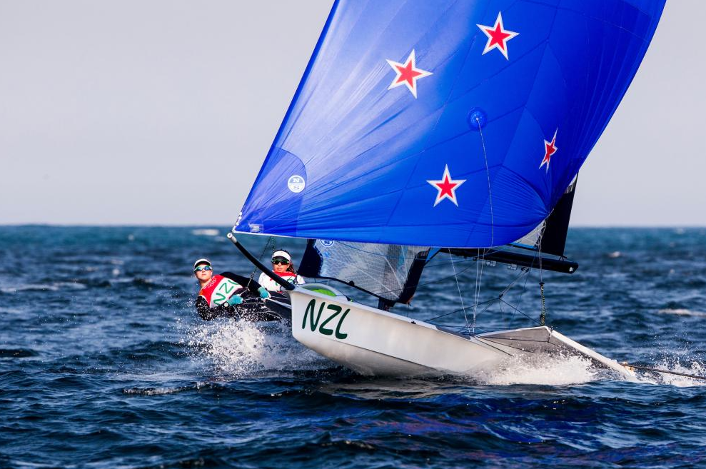 49erFX New Zealand