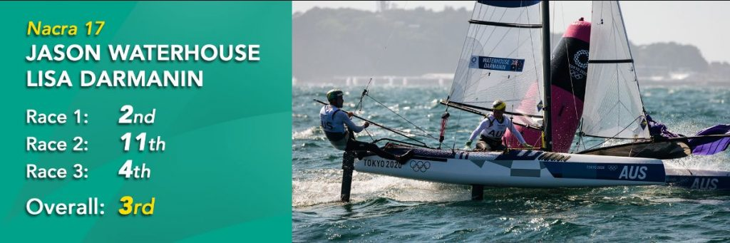 Jason Waterhouse and Lisa Darmanin came away with some high-end results in the Nacra 17 to put them in third place overall.
