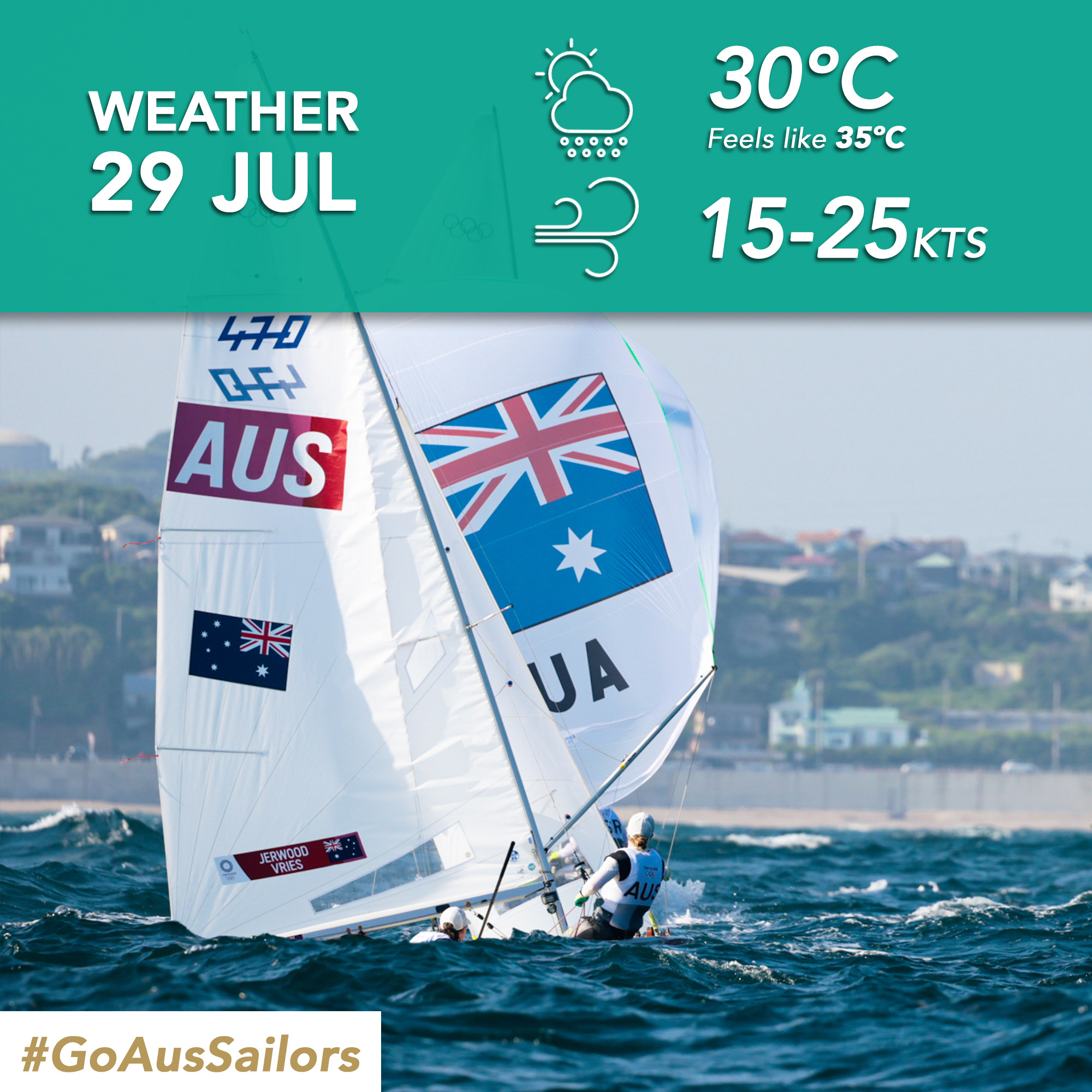 12-20 knots is forecasted on day 5 of the sailing competition at Enoshima.