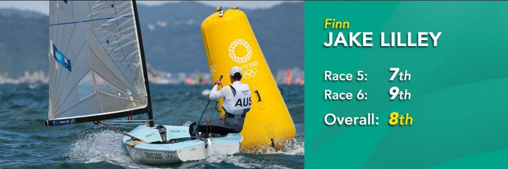 Jake Lilley is 8th overall in the Finn
