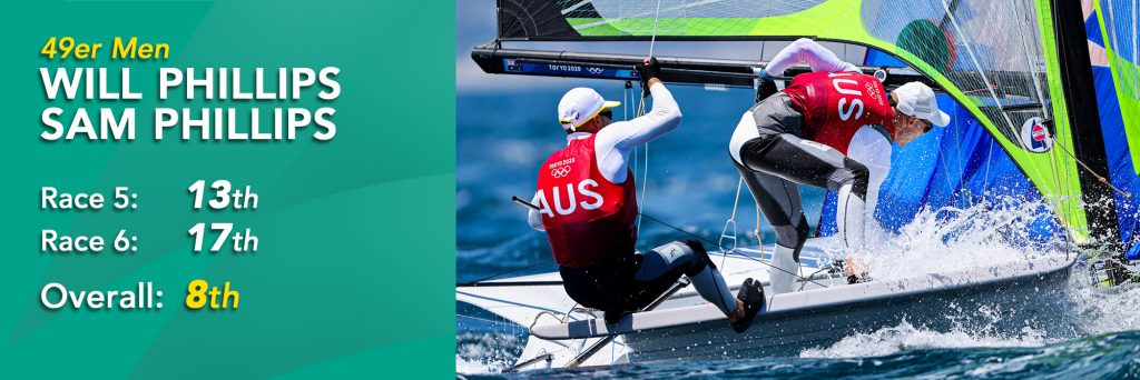 49er sailors are 8th overall