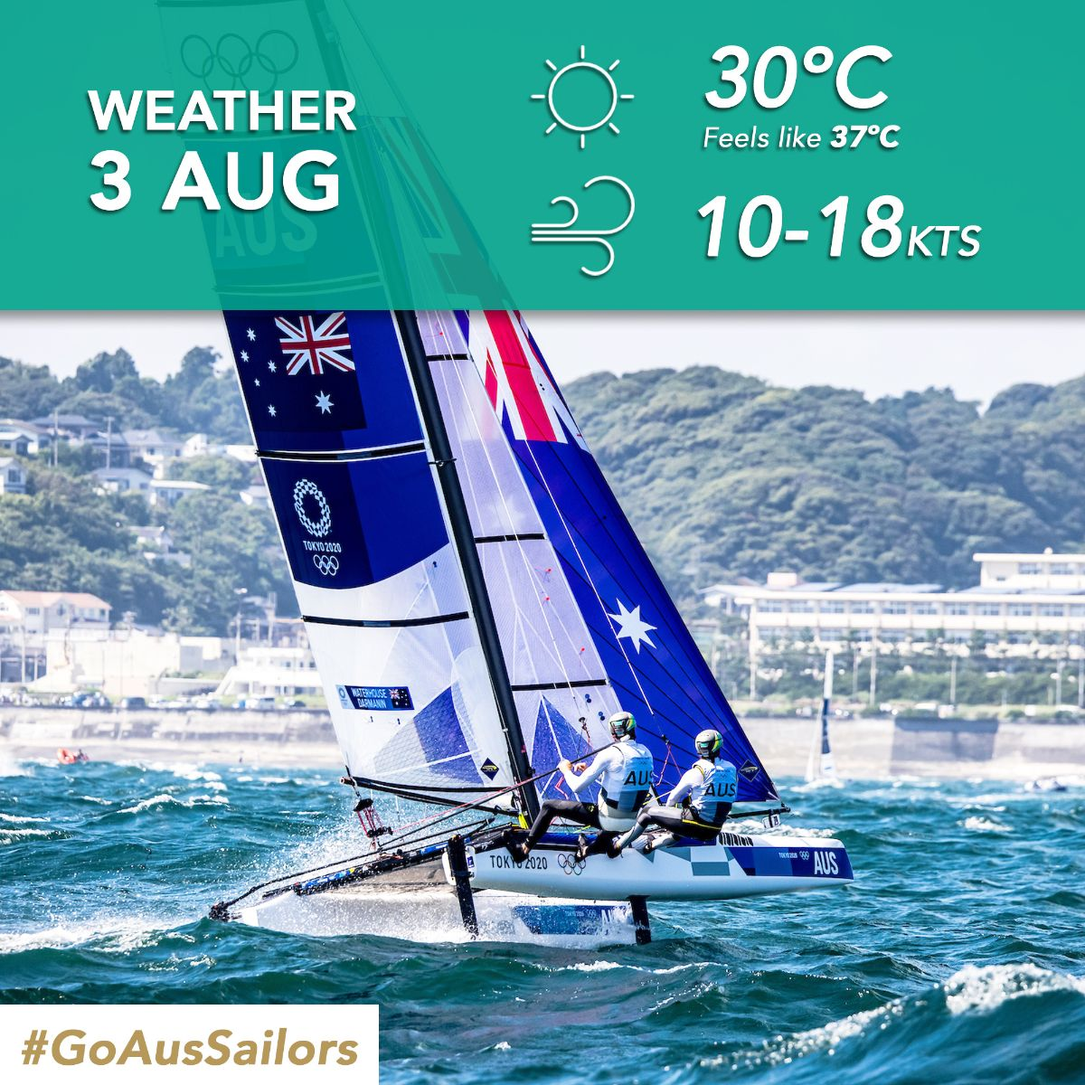 10 knots, with stronger gusts, are forecasted for today's racing.