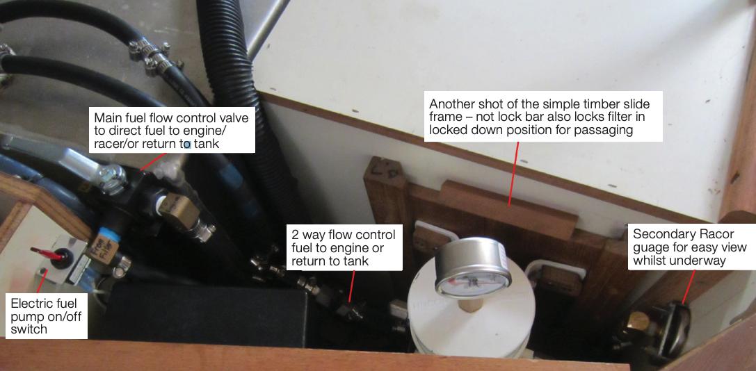 Inboard engine diagram