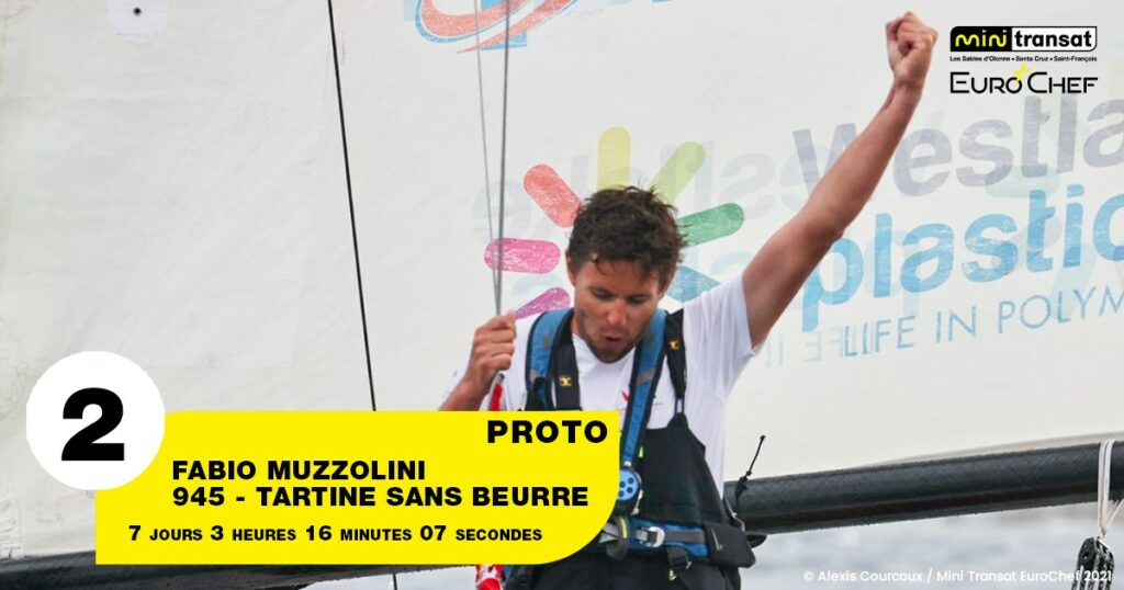 Fabio Muzzolini celebrating his third place, fist pumping into the air.
