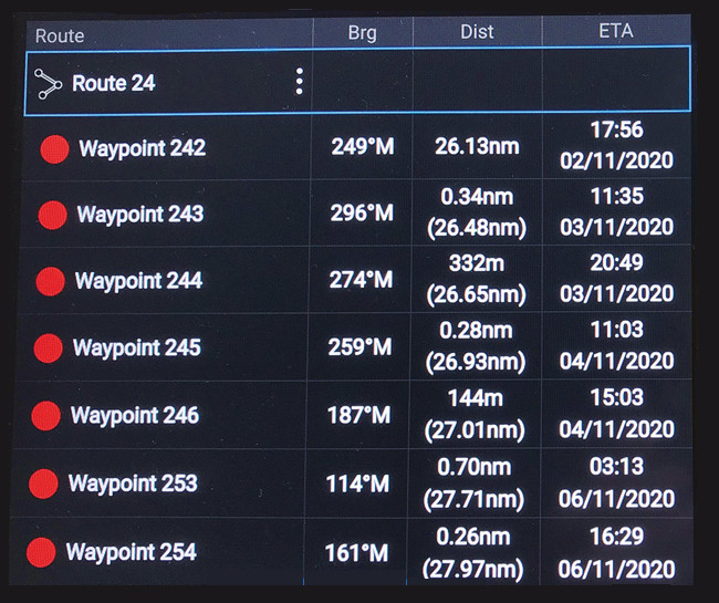 A list of waypoint names on a GPS